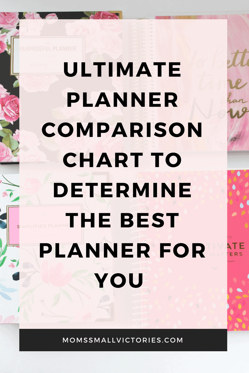 The Ultimate Planner Comparison shares the complete statistics for 11 of the most popular life and goal planners so you can determine the best planner for your needs, lifestyle and planner type.